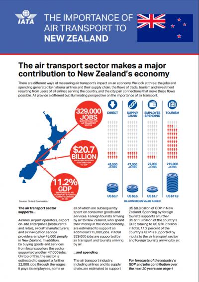 IATA NZ 2019 report